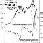 Cash on the Sidelines Myth