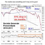Market Parallels to 2000 and 2008