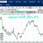 Trends: Which Way Will Japanese Economy Go?