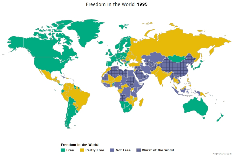 Freedom in the World 1995