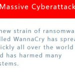 Cyberattack! Ransomware and The Future of Computing